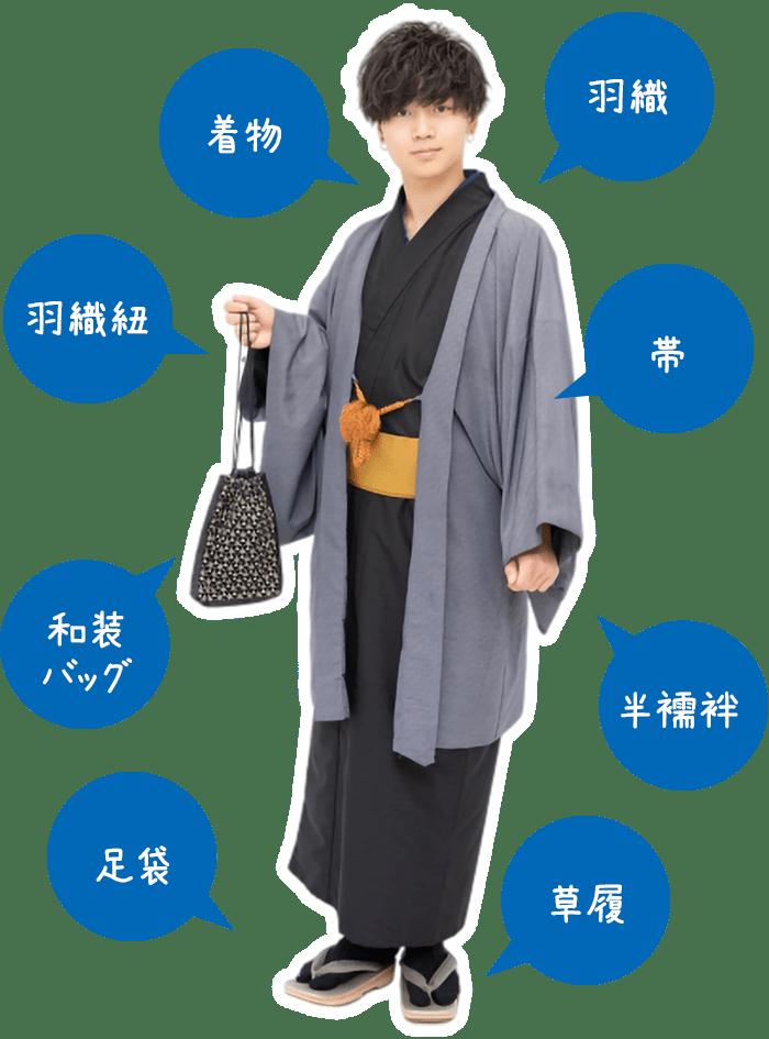 着物レンタルのセット内容(男性)